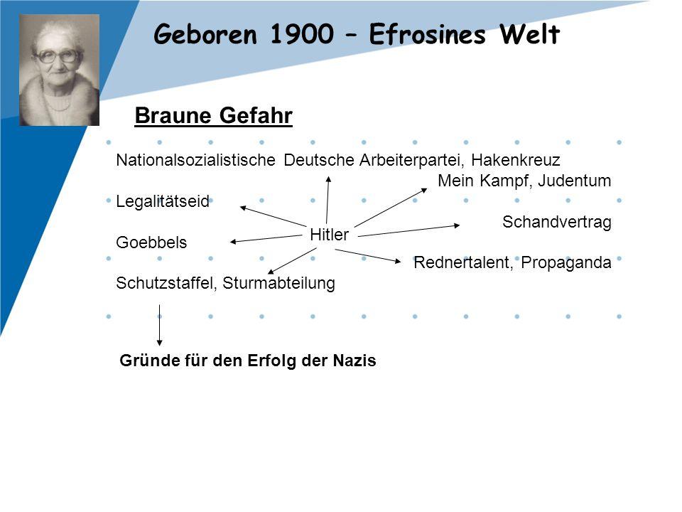 Geboren 1900 – Efrosines Welt Braune Gefahr Nationalsozialistische Deutsche Arbeiterpartei, Hakenkreuz Mein Kampf, Judentum Legalitätseid Schandvertra