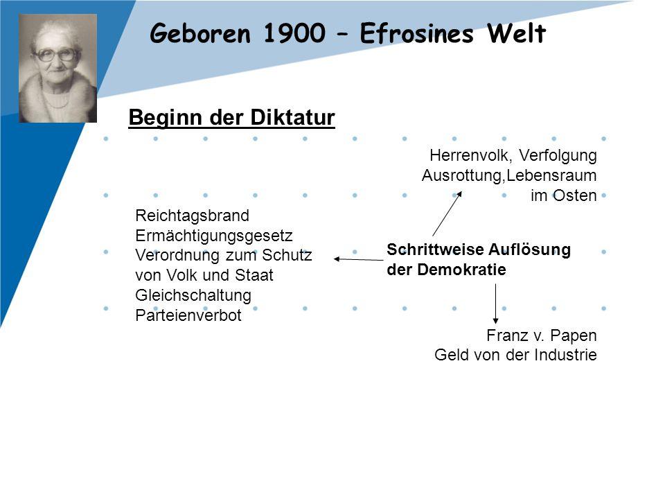 Geboren 1900 – Efrosines Welt Beginn der Diktatur Herrenvolk, Verfolgung Ausrottung,Lebensraum im Osten Reichtagsbrand Ermächtigungsgesetz Verordnung