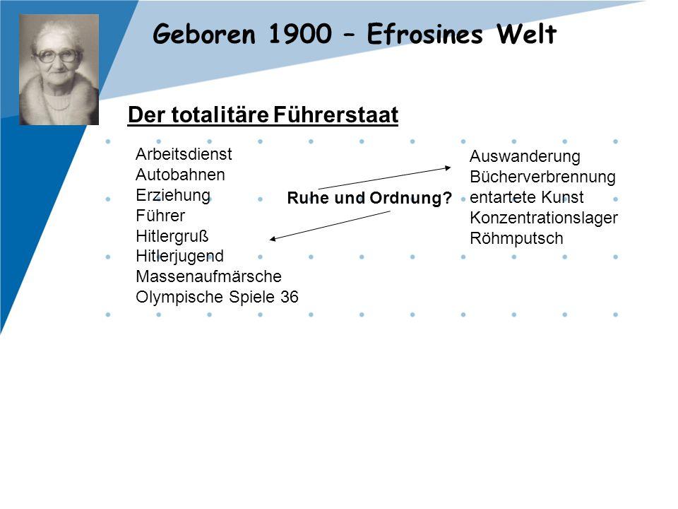 Geboren 1900 – Efrosines Welt Der totalitäre Führerstaat Arbeitsdienst Autobahnen Erziehung Führer Hitlergruß Hitlerjugend Massenaufmärsche Olympische