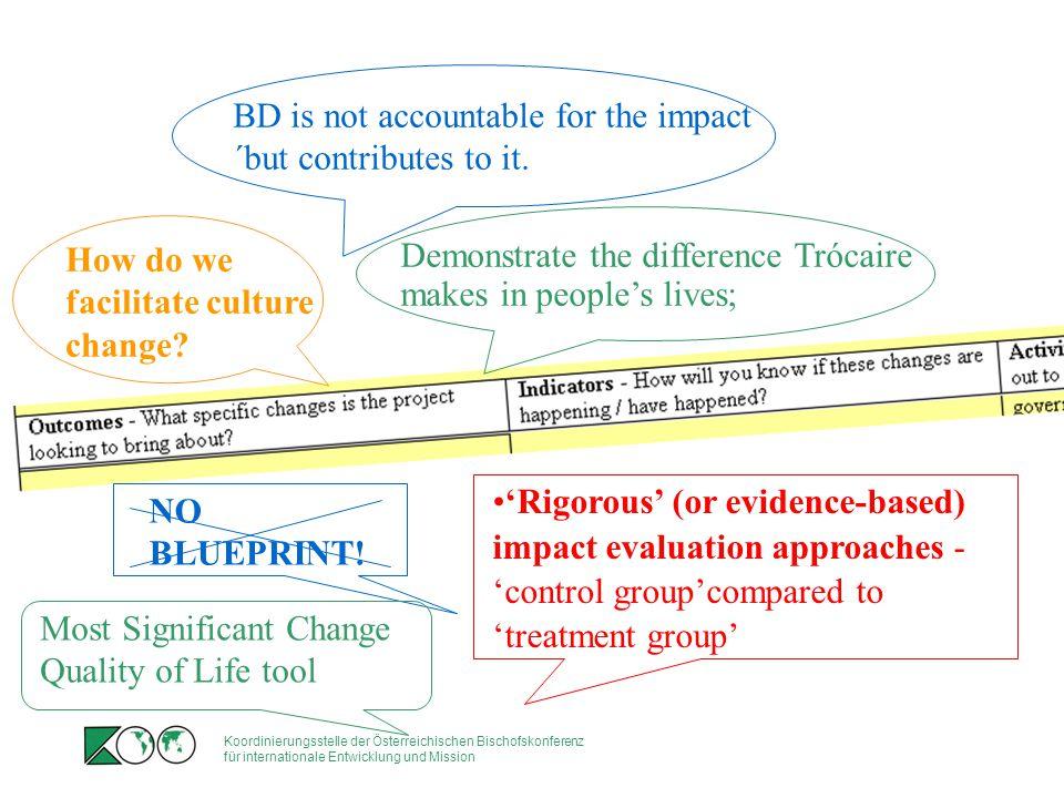 Koordinierungsstelle der Österreichischen Bischofskonferenz für internationale Entwicklung und Mission 'Rigorous' (or evidence-based) impact evaluatio