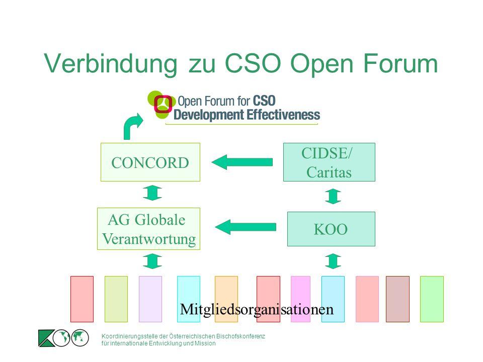 Koordinierungsstelle der Österreichischen Bischofskonferenz für internationale Entwicklung und Mission Verbindung zu CSO Open Forum CIDSE/ Caritas KOO