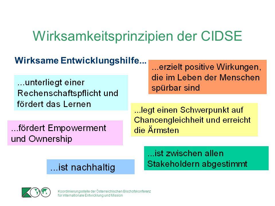 Koordinierungsstelle der Österreichischen Bischofskonferenz für internationale Entwicklung und Mission Wirksamkeitsprinzipien der CIDSE Wirksame Entwi
