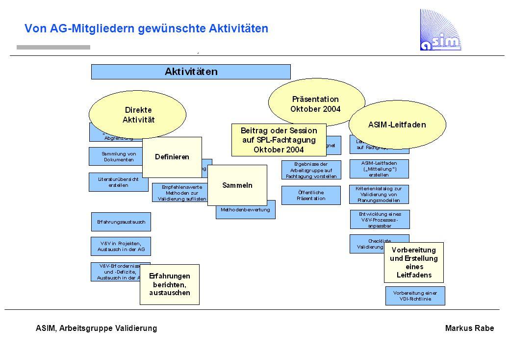 ASIM, Arbeitsgruppe Validierung Markus Rabe Aktuelle / Nächste Aktivitäten Nächster Termin: 27.11.2003 in Maintal Aktivitäten bis nächster Termin: (a)Fortsetzung/vorl.