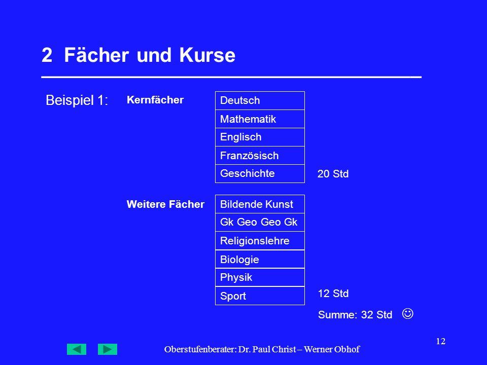 Oberstufenberater: Dr. Paul Christ – Werner Obhof 12 2 Fächer und Kurse __________________________________ Summe: 32 Std Beispiel 1: Kernfächer Deutsc