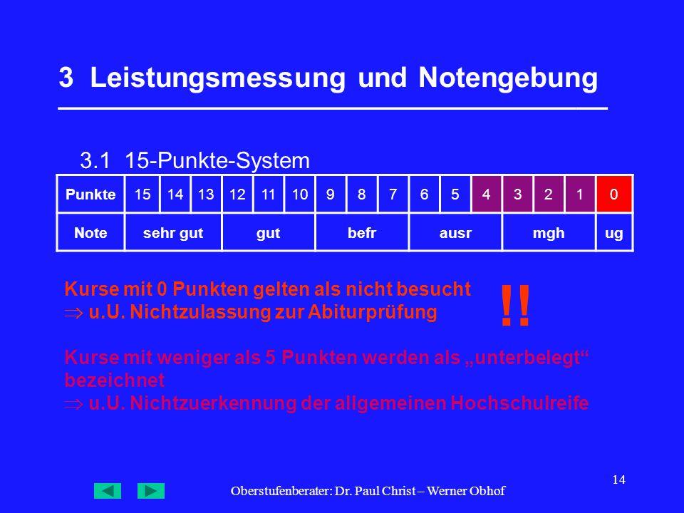Oberstufenberater: Dr. Paul Christ – Werner Obhof 14 3 Leistungsmessung und Notengebung ___________________________________ 3.1 15-Punkte-System Punkt
