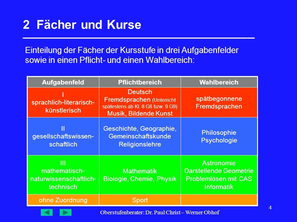 Oberstufenberater: Dr. Paul Christ – Werner Obhof 4 2 Fächer und Kurse __________________________________ Einteilung der Fächer der Kursstufe in drei
