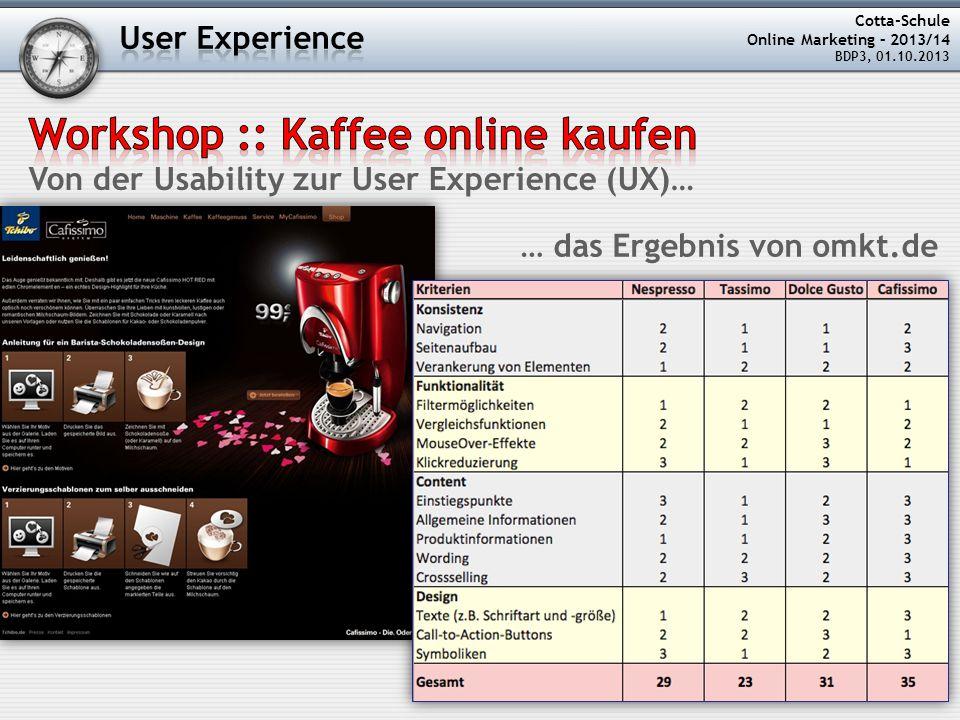 Cotta-Schule Online Marketing – 2013/14 BDP3, 01.10.2013 … das Ergebnis von omkt.de