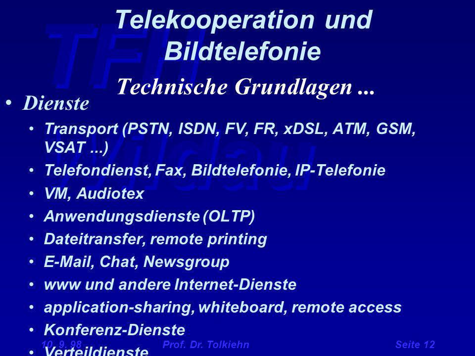 TFH Wildau 10. 9. 98 Prof. Dr. Tolkiehn Seite 12 Telekooperation und Bildtelefonie Technische Grundlagen... Dienste Transport (PSTN, ISDN, FV, FR, xDS