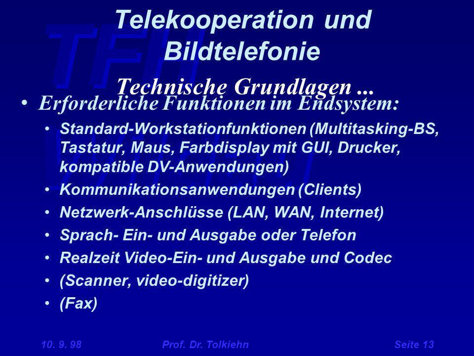 TFH Wildau 10. 9. 98 Prof. Dr. Tolkiehn Seite 13 Telekooperation und Bildtelefonie Technische Grundlagen... Erforderliche Funktionen im Endsystem: Sta