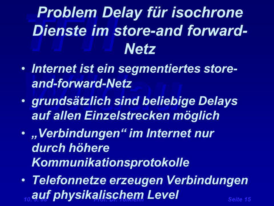TFH Wildau 10. 9. 98 Prof. Dr. Tolkiehn Seite 15 Problem Delay für isochrone Dienste im store-and forward- Netz Internet ist ein segmentiertes store-