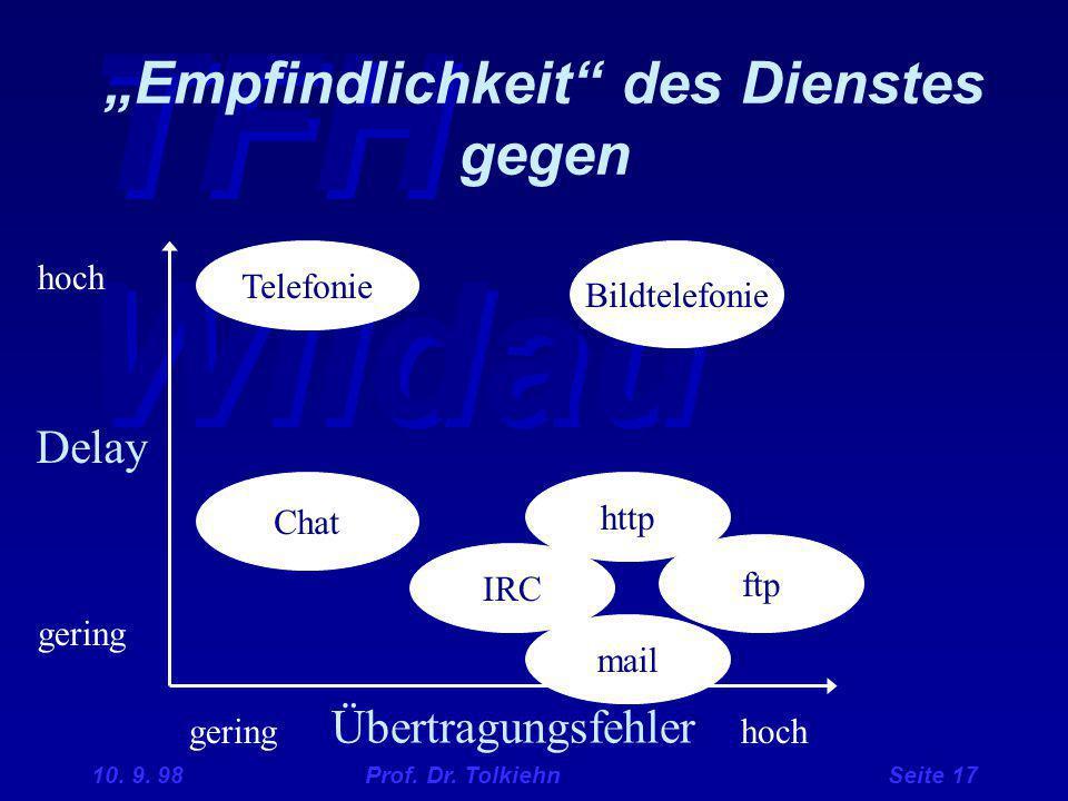 """TFH Wildau 10. 9. 98 Prof. Dr. Tolkiehn Seite 17 """"Empfindlichkeit"""" des Dienstes gegen hoch gering hochgering Übertragungsfehler Delay ftp Telefonie Bi"""