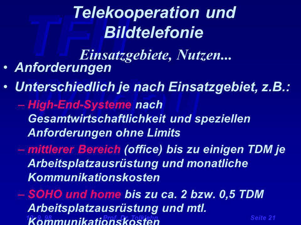 TFH Wildau 10. 9. 98 Prof. Dr. Tolkiehn Seite 21 Telekooperation und Bildtelefonie Einsatzgebiete, Nutzen... Anforderungen Unterschiedlich je nach Ein