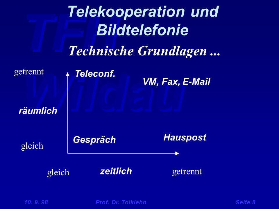 TFH Wildau 10. 9. 98 Prof. Dr. Tolkiehn Seite 8 Telekooperation und Bildtelefonie Technische Grundlagen... räumlich zeitlich getrennt gleich Hauspost