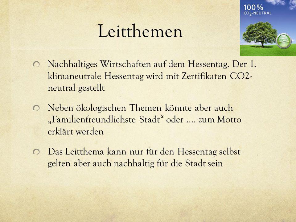 Leitthemen Nachhaltiges Wirtschaften auf dem Hessentag.