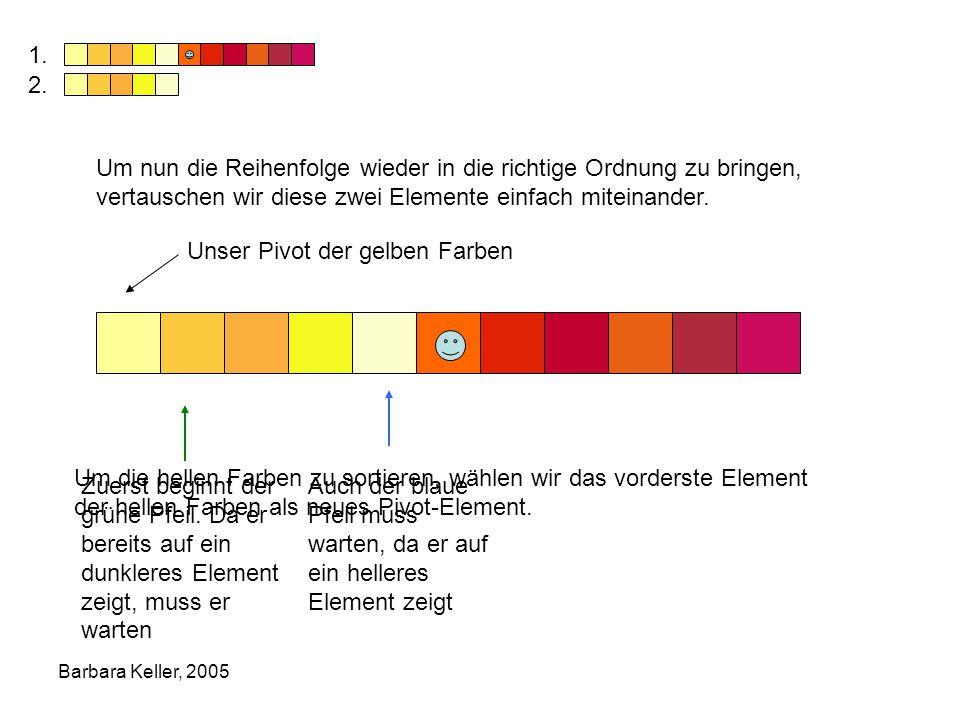 Barbara Keller, 2005 Um die hellen Farben zu sortieren, wählen wir das vorderste Element der hellen Farben als neues Pivot-Element.