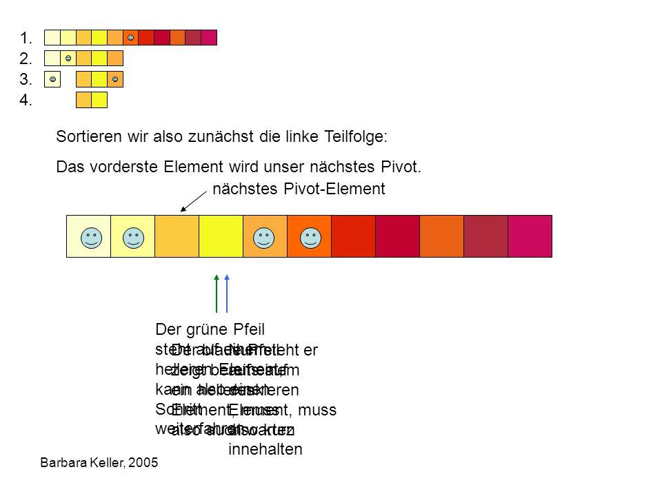Barbara Keller, 2005 Sortieren wir also zunächst die linke Teilfolge: Das vorderste Element wird unser nächstes Pivot.