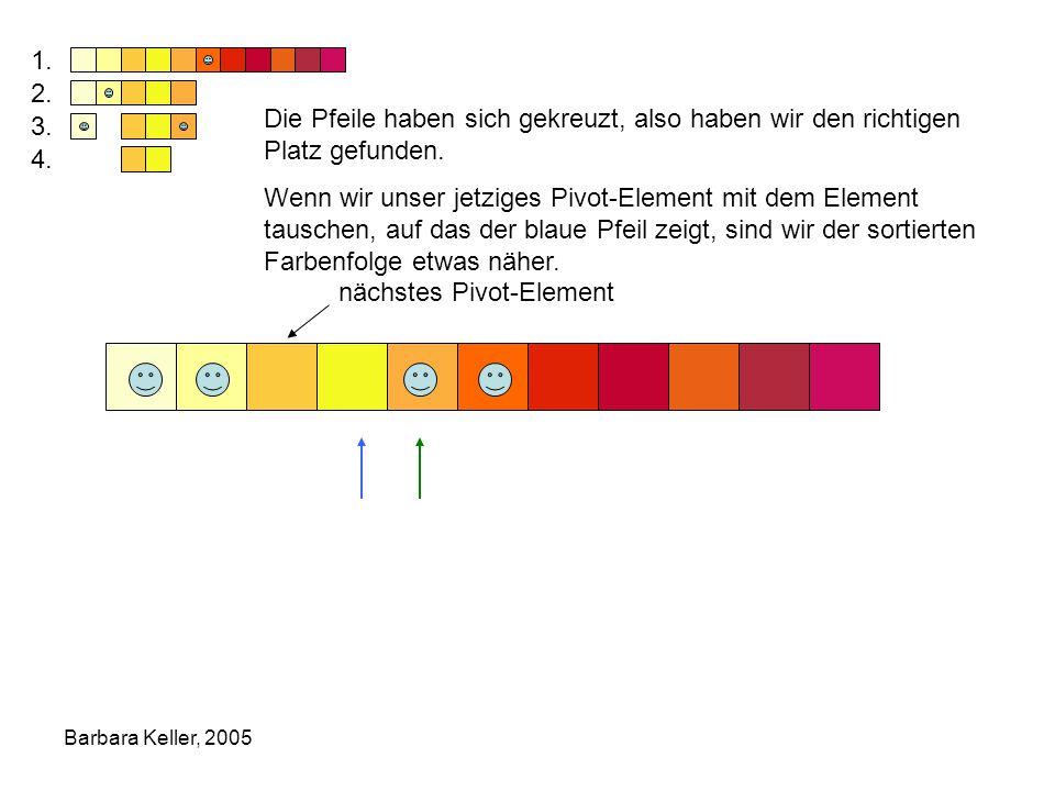 Barbara Keller, 2005 nächstes Pivot-Element Die Pfeile haben sich gekreuzt, also haben wir den richtigen Platz gefunden.