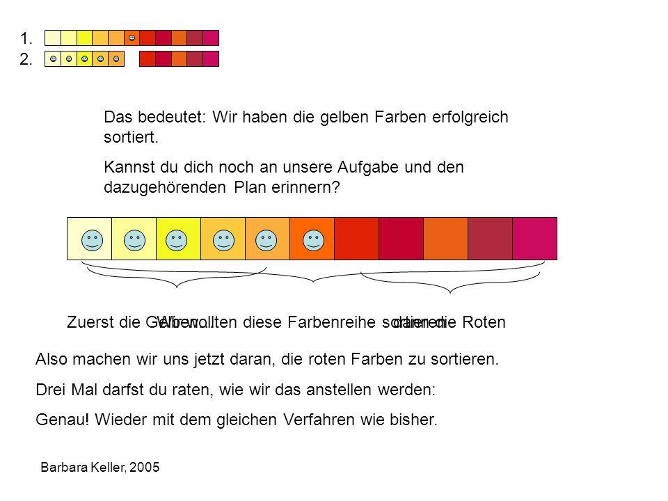 Barbara Keller, 2005 Wir wollten diese Farbenreihe sortieren Das bedeutet: Wir haben die gelben Farben erfolgreich sortiert.