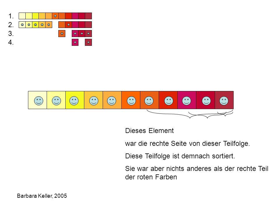 Barbara Keller, 2005 Dieses Element war die rechte Seite von dieser Teilfolge.