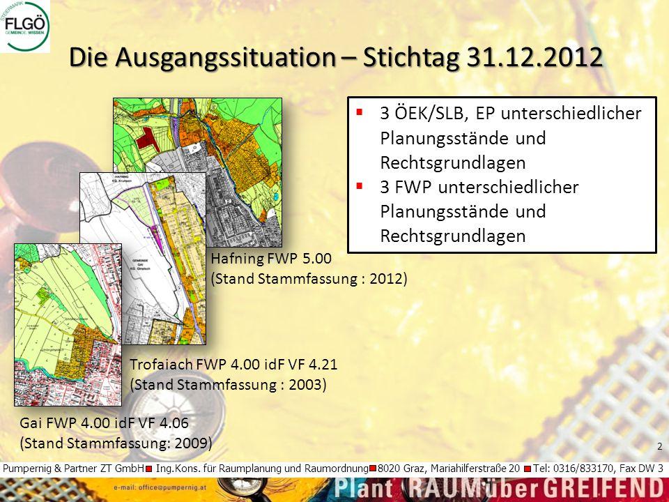2 Die Ausgangssituation – Stichtag 31.12.2012  3 ÖEK/SLB, EP unterschiedlicher Planungsstände und Rechtsgrundlagen  3 FWP unterschiedlicher Planungs