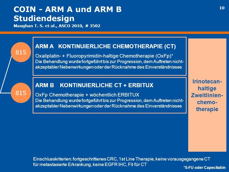 10 ARM AKONTINUIERLICHE CHEMOTHERAPIE (CT) Oxaliplatin- + Fluoropyrimidin-haltige Chemotherapie (OxFp)* Die Behandlung wurde fortgeführt bis zur Progr