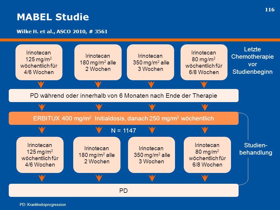 116 MABEL Studie Letzte Chemotherapie vor Studienbeginn Irinotecan 125 mg/m 2 wöchentlich für 4/6 Wochen Irinotecan 180 mg/m 2 alle 2 Wochen Irinoteca