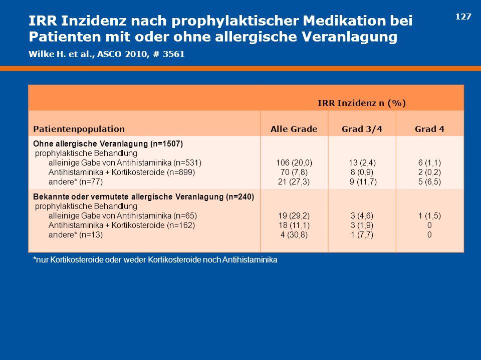 127 IRR Inzidenz nach prophylaktischer Medikation bei Patienten mit oder ohne allergische Veranlagung IRR Inzidenz n (%) PatientenpopulationAlle Grade