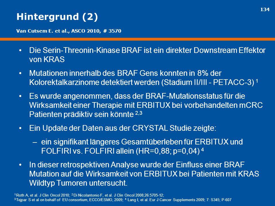 134 Hintergrund (2) Die Serin-Threonin-Kinase BRAF ist ein direkter Downstream Effektor von KRAS Mutationen innerhalb des BRAF Gens konnten in 8% der