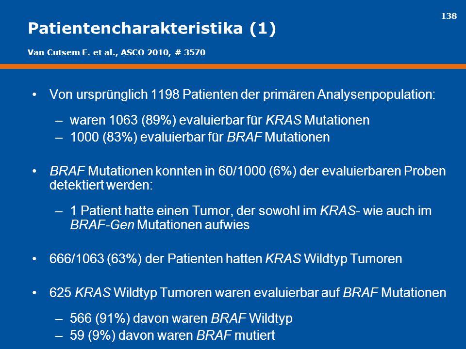 138 Patientencharakteristika (1) Von ursprünglich 1198 Patienten der primären Analysenpopulation: –waren 1063 (89%) evaluierbar für KRAS Mutationen –1