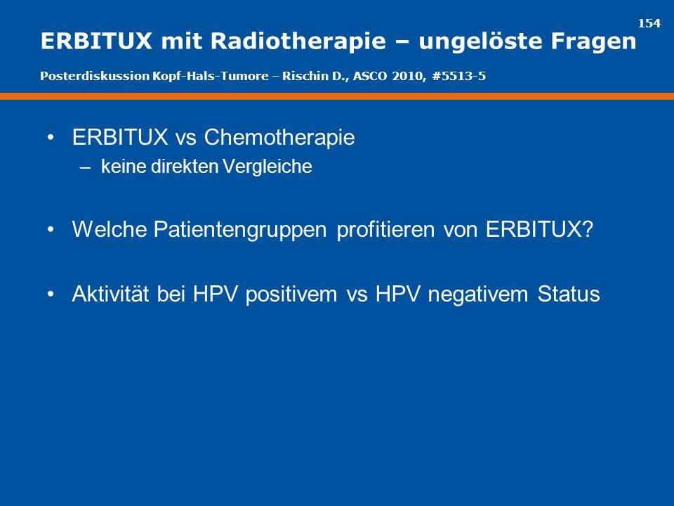 154 ERBITUX mit Radiotherapie – ungelöste Fragen ERBITUX vs Chemotherapie –keine direkten Vergleiche Welche Patientengruppen profitieren von ERBITUX?