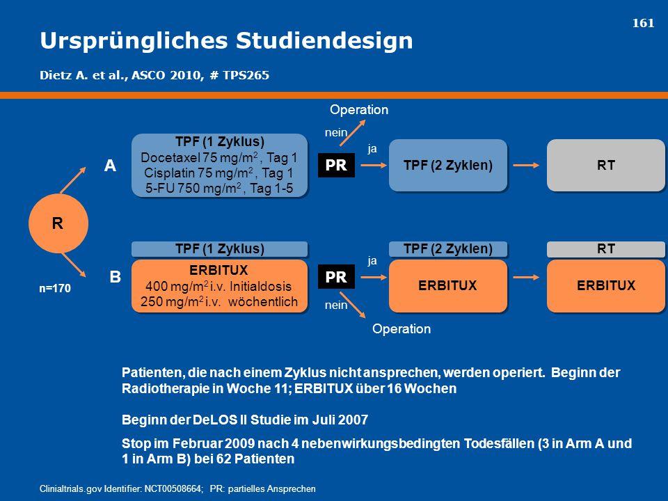 161 Ursprüngliches Studiendesign TPF (1 Zyklus) Docetaxel 75 mg/m 2, Tag 1 Cisplatin 75 mg/m 2, Tag 1 5-FU 750 mg/m 2, Tag 1-5 TPF (1 Zyklus) Docetaxe