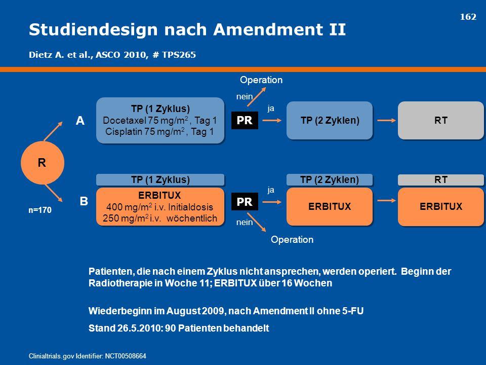 162 Studiendesign nach Amendment II TP (1 Zyklus) Docetaxel 75 mg/m 2, Tag 1 Cisplatin 75 mg/m 2, Tag 1 TP (1 Zyklus) Docetaxel 75 mg/m 2, Tag 1 Cispl