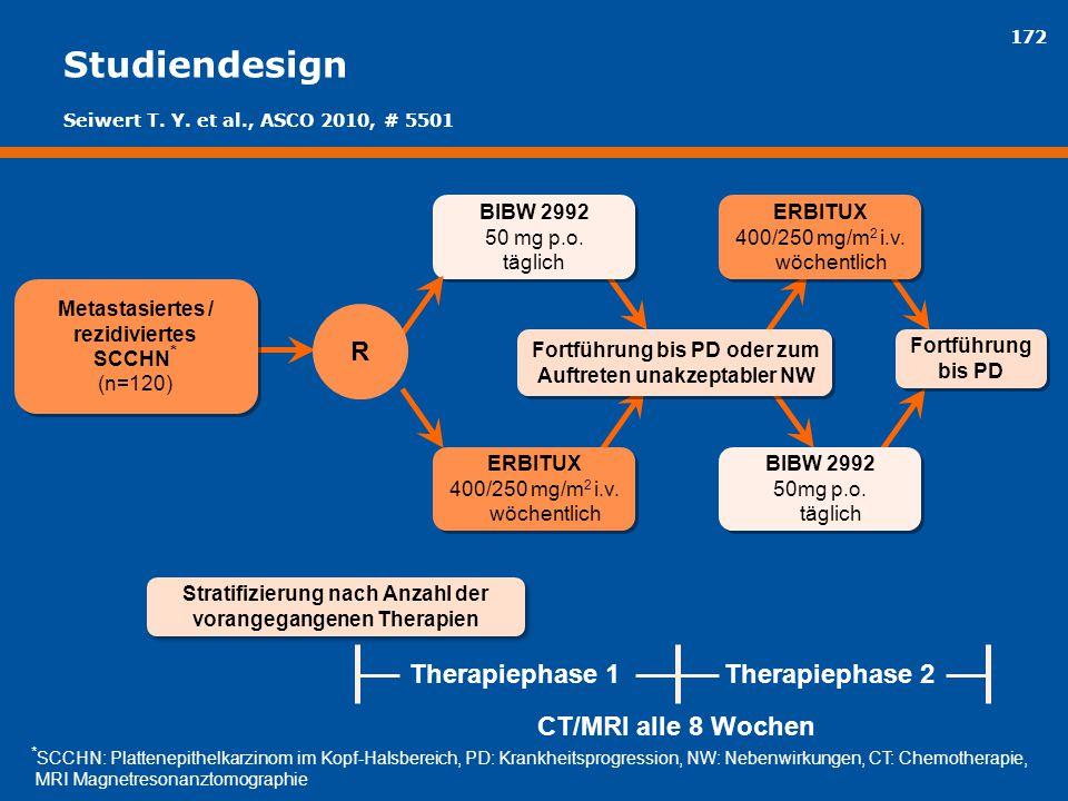 172 Studiendesign Stratifizierung nach Anzahl der vorangegangenen Therapien ERBITUX 400/250 mg/m 2 i.v. wöchentlich ERBITUX 400/250 mg/m 2 i.v. wöchen
