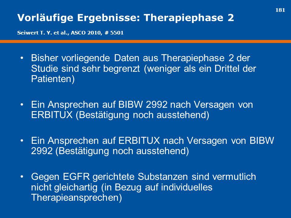 181 Vorläufige Ergebnisse: Therapiephase 2 Bisher vorliegende Daten aus Therapiephase 2 der Studie sind sehr begrenzt (weniger als ein Drittel der Pat