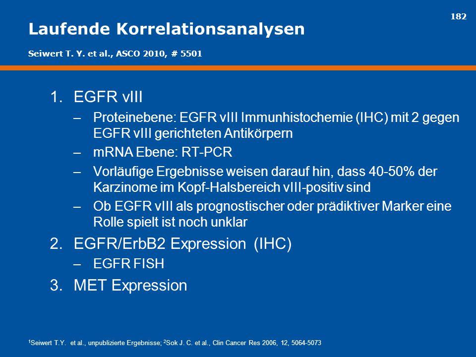 182 Laufende Korrelationsanalysen 1.EGFR vIII –Proteinebene: EGFR vIII Immunhistochemie (IHC) mit 2 gegen EGFR vIII gerichteten Antikörpern –mRNA Eben