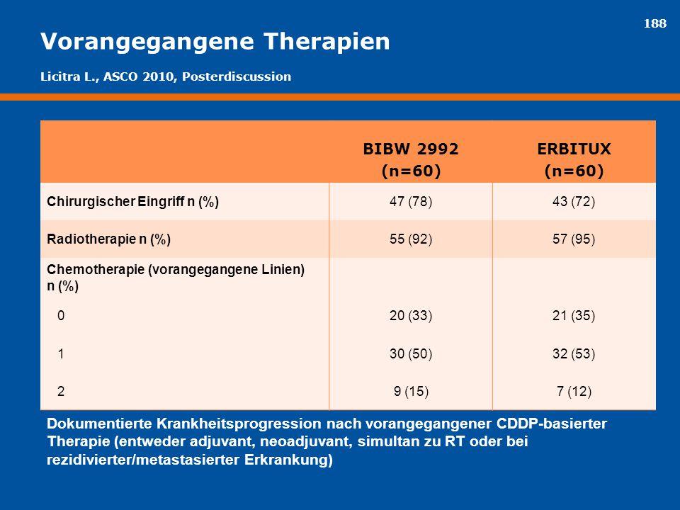 188 Vorangegangene Therapien BIBW 2992 (n=60) ERBITUX (n=60) Chirurgischer Eingriff n (%)47 (78)43 (72) Radiotherapie n (%)55 (92)57 (95) Chemotherapi