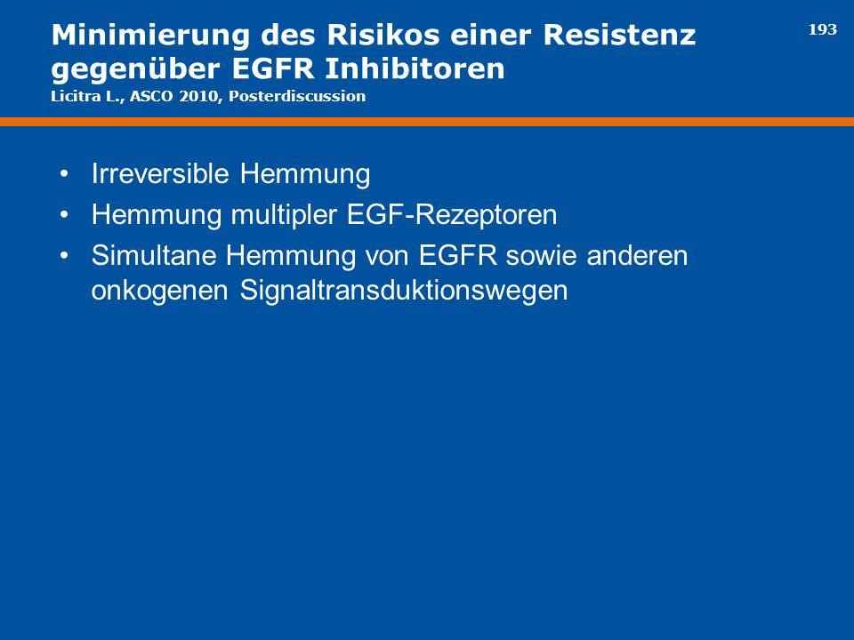 193 Minimierung des Risikos einer Resistenz gegenüber EGFR Inhibitoren Irreversible Hemmung Hemmung multipler EGF-Rezeptoren Simultane Hemmung von EGF