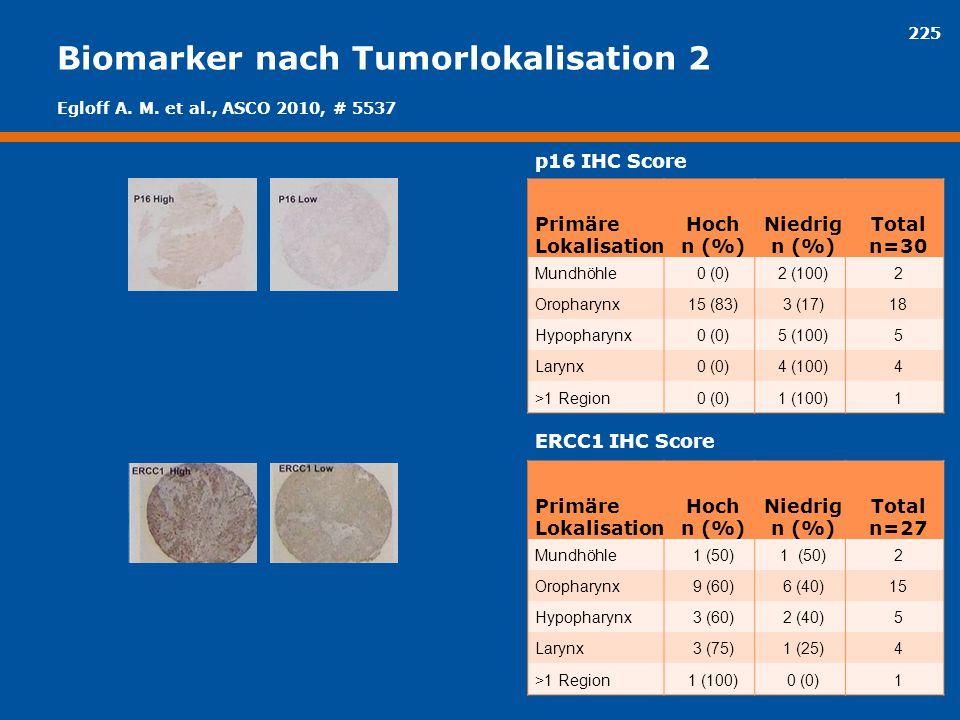 225 Biomarker nach Tumorlokalisation 2 p16 IHC Score Primäre Lokalisation Hoch n (%) Niedrig n (%) Total n=30 Mundhöhle0 (0)2 (100)2 Oropharynx15 (83)