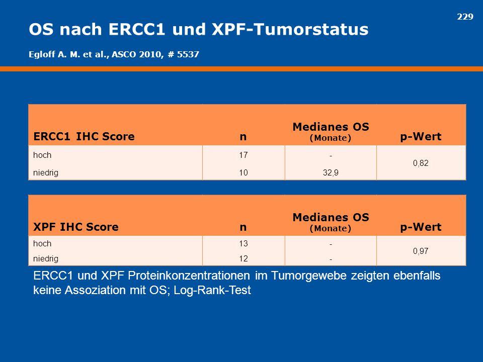 229 OS nach ERCC1 und XPF-Tumorstatus ERCC1 IHC Scoren Medianes OS (Monate) p-Wert hoch17- 0,82 niedrig1032,9 XPF IHC Scoren Medianes OS (Monate) p-We