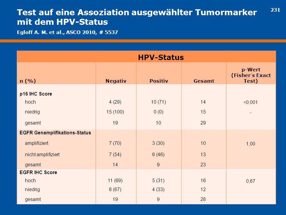 231 Test auf eine Assoziation ausgewählter Tumormarker mit dem HPV-Status HPV-Status n (%)NegativPositivGesamt p-Wert (Fisher´s Exact Test) p16 IHC Sc