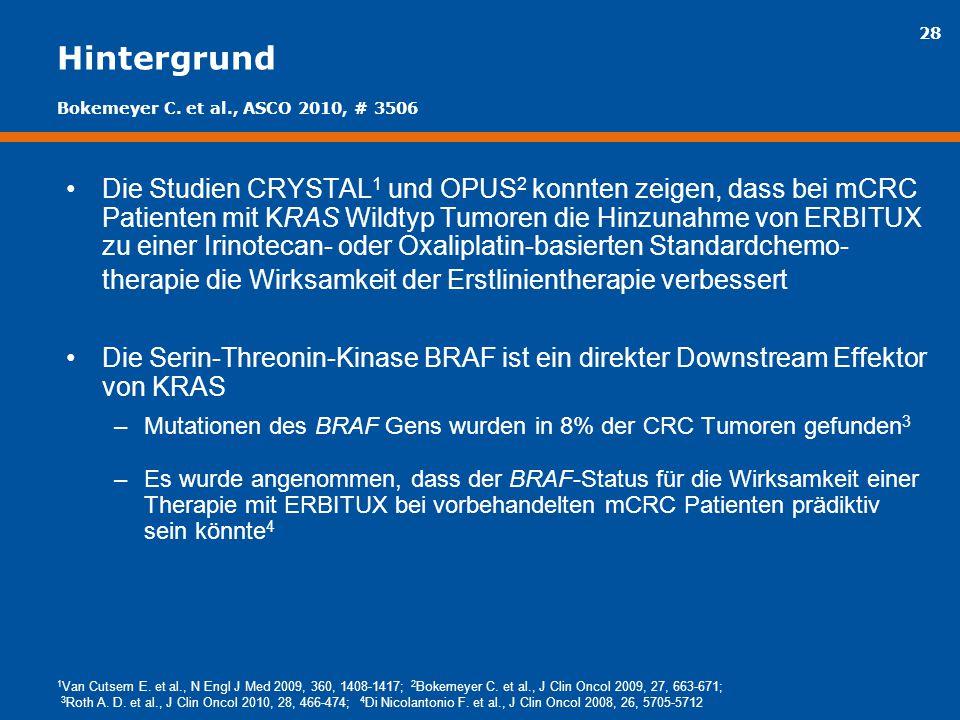 28 Hintergrund Die Studien CRYSTAL 1 und OPUS 2 konnten zeigen, dass bei mCRC Patienten mit KRAS Wildtyp Tumoren die Hinzunahme von ERBITUX zu einer I