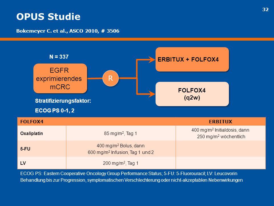 32 OPUS Studie FOLFOX4 (q2w) FOLFOX4 (q2w) ERBITUX + FOLFOX4 EGFR exprimierendes mCRC EGFR exprimierendes mCRC Stratifizierungsfaktor: ECOG PS 0-1, 2