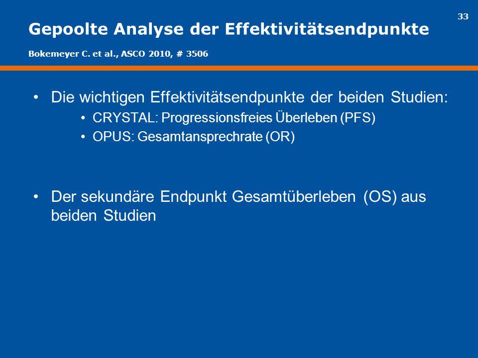 33 Gepoolte Analyse der Effektivitätsendpunkte Die wichtigen Effektivitätsendpunkte der beiden Studien: CRYSTAL: Progressionsfreies Überleben (PFS) OP