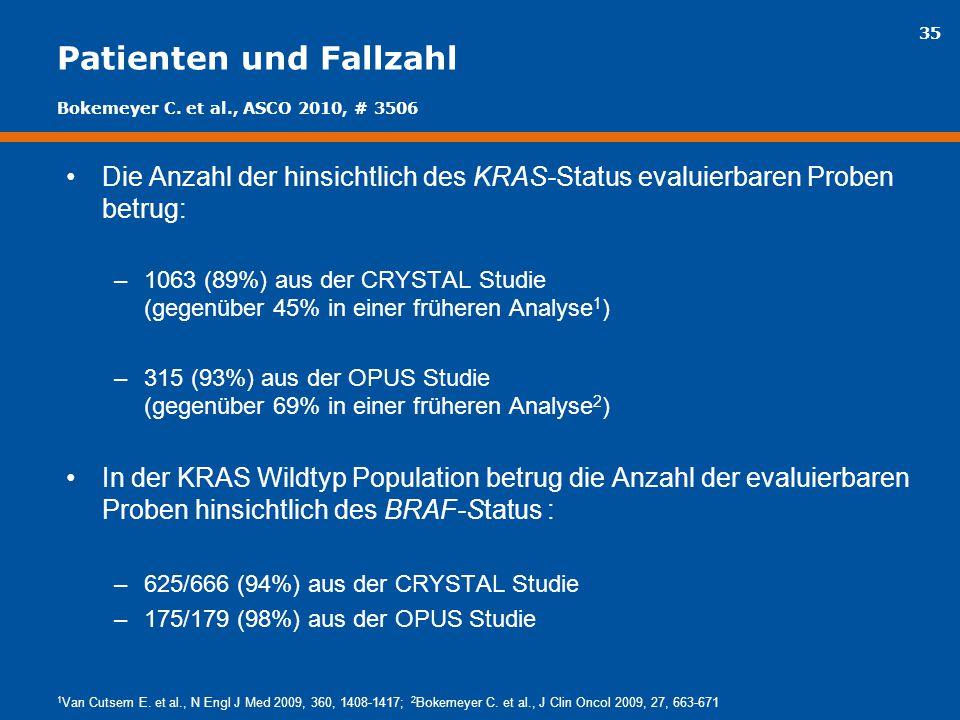 35 Patienten und Fallzahl Die Anzahl der hinsichtlich des KRAS-Status evaluierbaren Proben betrug: –1063 (89%) aus der CRYSTAL Studie (gegenüber 45% i