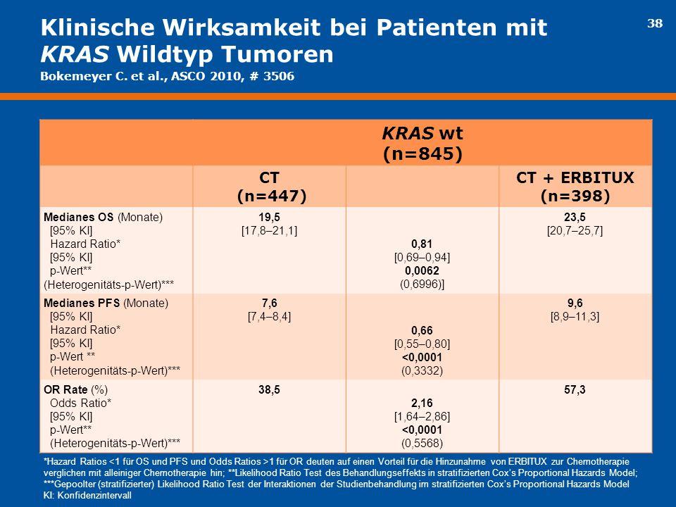 38 Klinische Wirksamkeit bei Patienten mit KRAS Wildtyp Tumoren KRAS wt (n=845) CT (n=447) CT + ERBITUX (n=398) Medianes OS (Monate) [95% KI] Hazard R