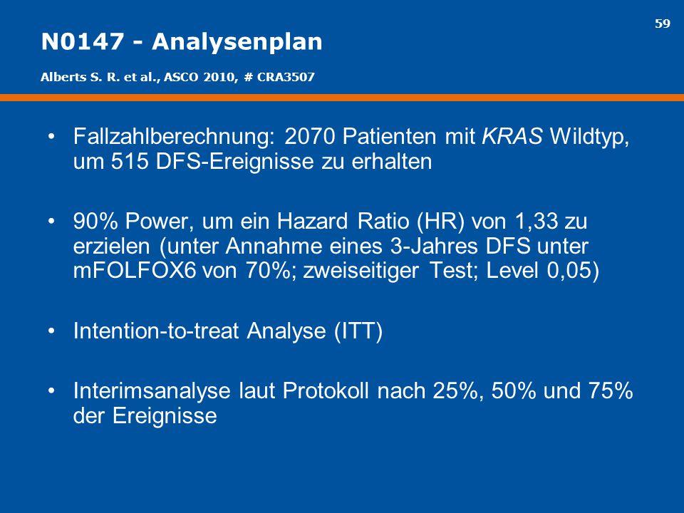 59 N0147 - Analysenplan Fallzahlberechnung: 2070 Patienten mit KRAS Wildtyp, um 515 DFS-Ereignisse zu erhalten 90% Power, um ein Hazard Ratio (HR) von