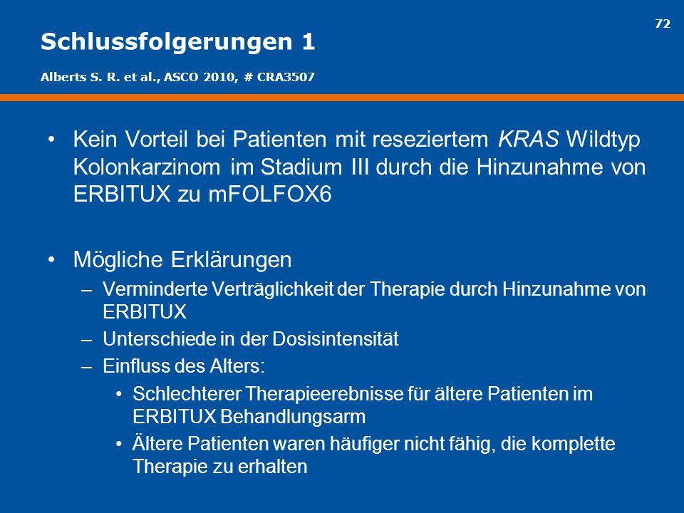 72 Schlussfolgerungen 1 Kein Vorteil bei Patienten mit reseziertem KRAS Wildtyp Kolonkarzinom im Stadium III durch die Hinzunahme von ERBITUX zu mFOLF
