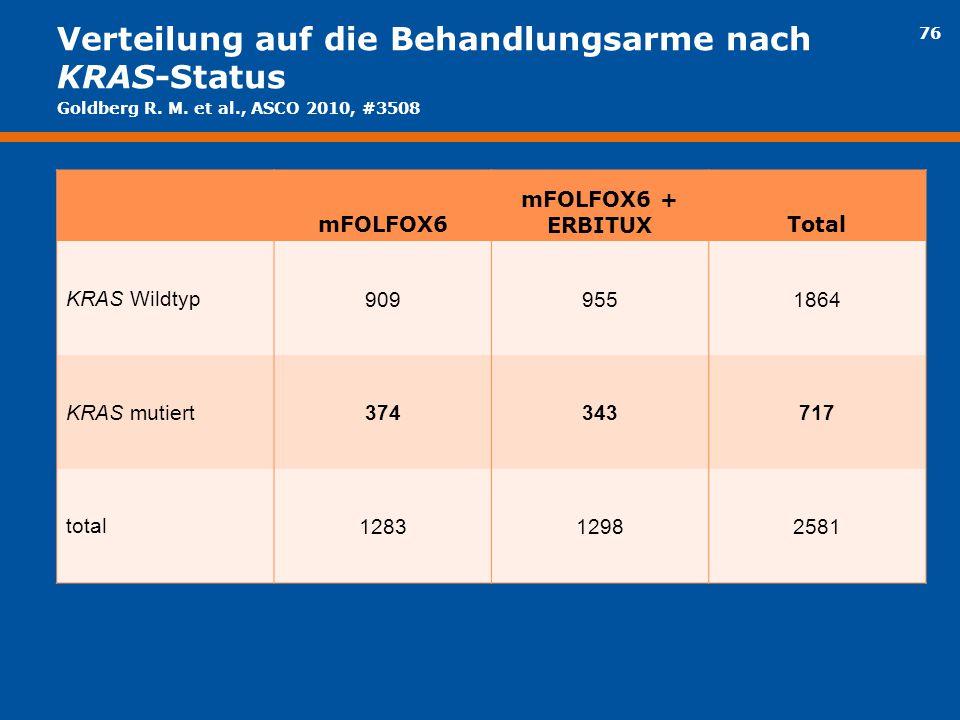76 Verteilung auf die Behandlungsarme nach KRAS-Status mFOLFOX6 mFOLFOX6 + ERBITUXTotal KRAS Wildtyp9099551864 KRAS mutiert374343717 total128312982581