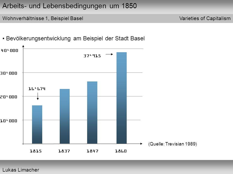 Arbeits- und Lebensbedingungen um 1850 Varieties of Capitalism Lukas Limacher Wohnverhältnisse 1, Beispiel Basel Bevölkerungsentwicklung am Beispiel d