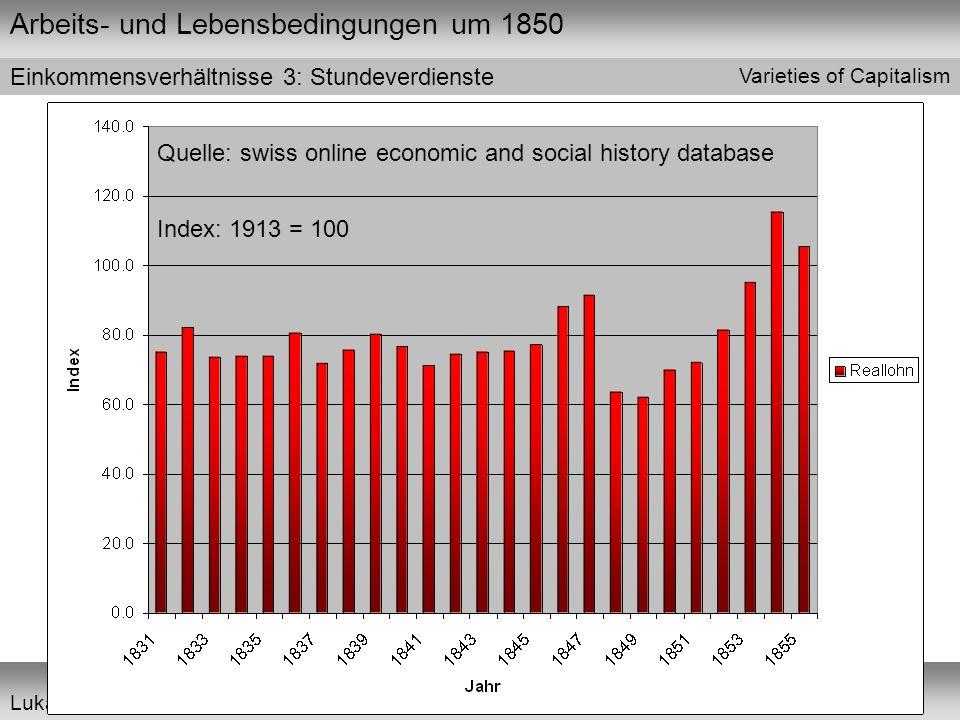 Arbeits- und Lebensbedingungen um 1850 Varieties of Capitalism Lukas Limacher Einkommensverhältnisse 3: Stundeverdienste Quelle: swiss online economic and social history database Index: 1913 = 100
